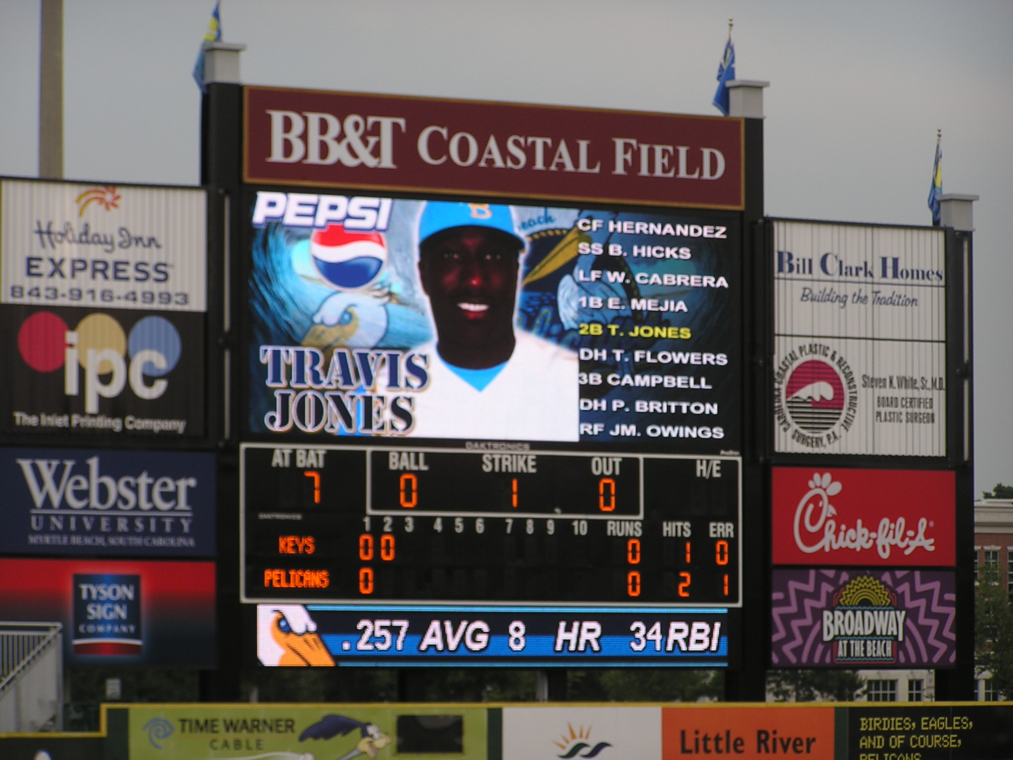 The Main Scoreboard - BB&T Coastal Field